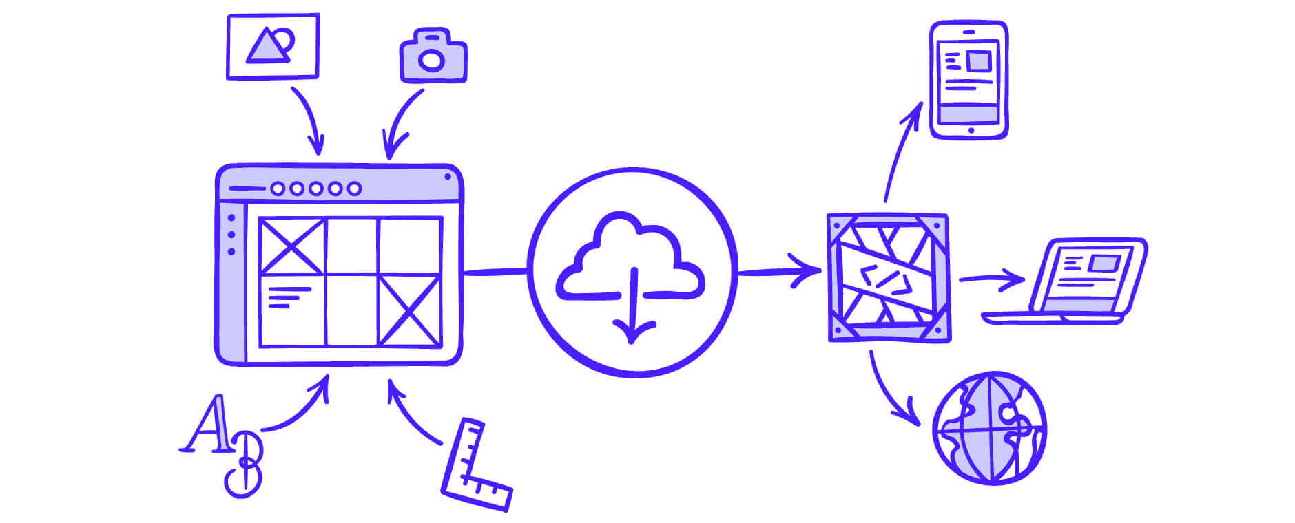 Illustration of multiple devices with a cloud in the middle, symbolizing the Setka Design Cloud.